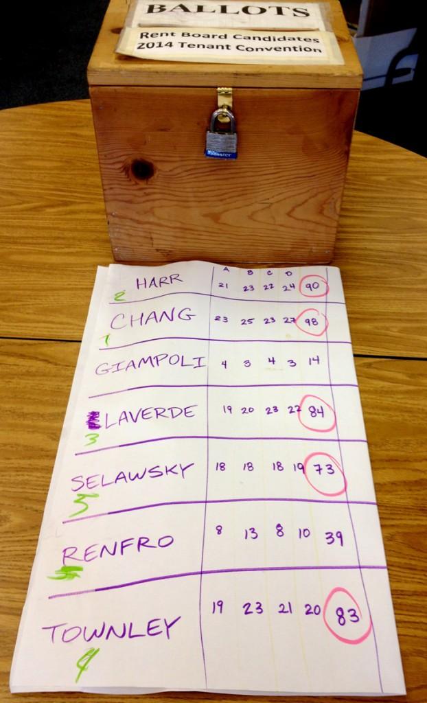 ballot-img-2